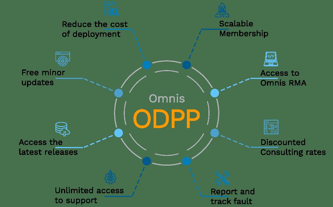 ODDP Omnis